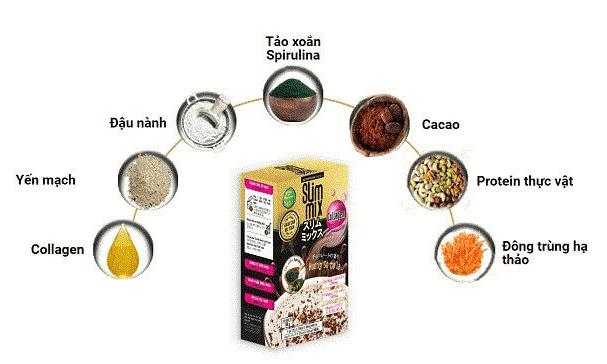 THUỐC GIẢM CÂN SLIM MIX: CÓ TỐT KHÔNG, NGUỒN GỐC, CÔNG DỤNG THÀNH PHẦN, GIÁ BÁN, NÊN MUA Ở ĐÂU, sản phẩm giảm cân slim mix, trà giảm cân slim mix, thực phẩm giảm cân slim mix, giảm cân slim mix giá bao nhiêu, thuốc giảm cân slim mix, giảm cân slim mix
